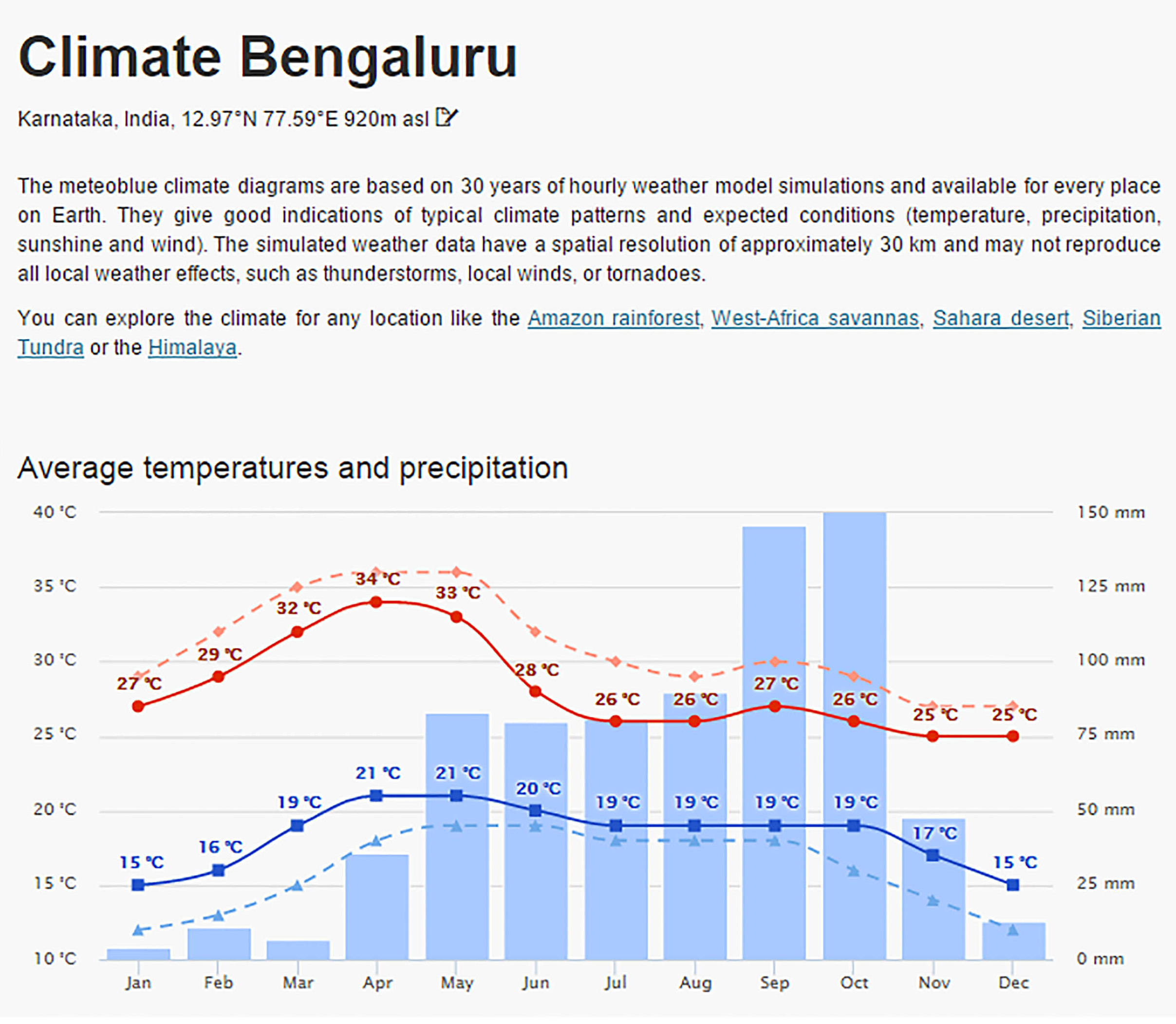 bangalore weather Best time to visit bangalore, read about upcoming events in bangalore, karnataka.